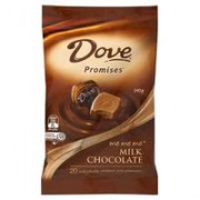 Dove Milk Chocolates